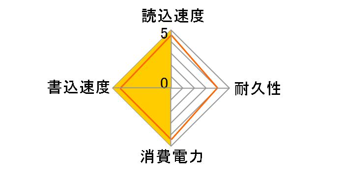 SSD-PL960U3-BK/N [ブラック]のユーザーレビュー
