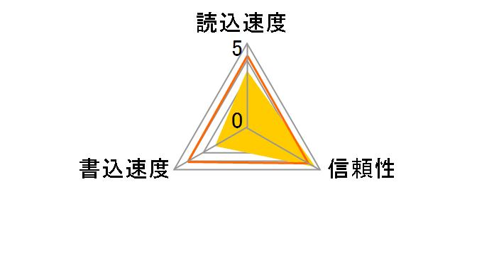 SDSQUAR-016G-GN6MA [16GB]のユーザーレビュー