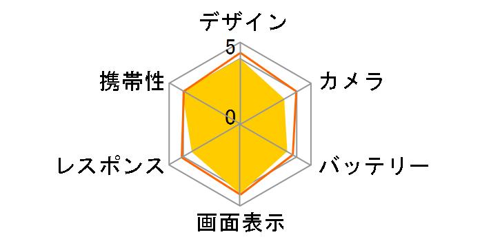 AQUOS sense lite SH-M05 SIMフリー [Gold]のユーザーレビュー