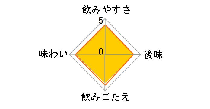 ファンタ レモン+C 1.5L ×8本のユーザーレビュー