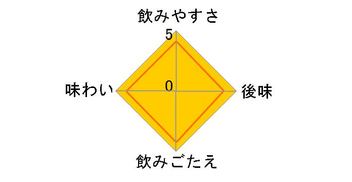 ファンタ ふるふるシェイカーオレンジ 180ml ×30缶のユーザーレビュー