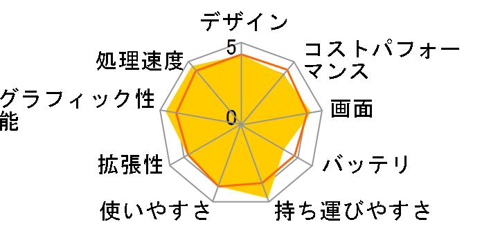 ideapad 320S 81AK007NJP [ゴールデン] NTT-X Store限定モデルのユーザーレビュー