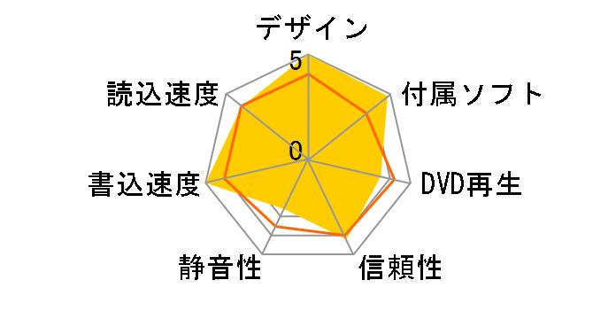 SDRW-08U9M-U/BLK/G/AS/P2G [ブラック]