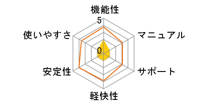 販売王19 <消費税改正対応版>