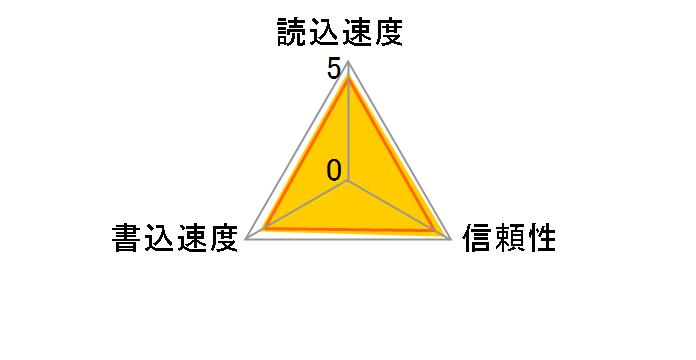 SDSQUNS-064G-GN3MN [64GB]のユーザーレビュー