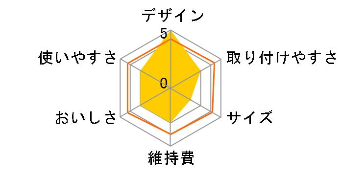 fill&enjoy スタイル BJ-SB [ブルー]のユーザーレビュー