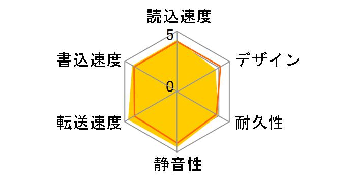 HD-LD4.0U3-BKA [ブラック]のユーザーレビュー