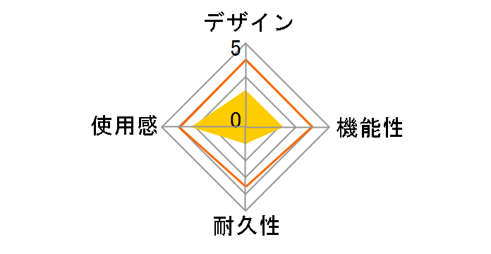 Switch用ドック/PC用コントローラーターボ SASP-0439 [レッド]のユーザーレビュー