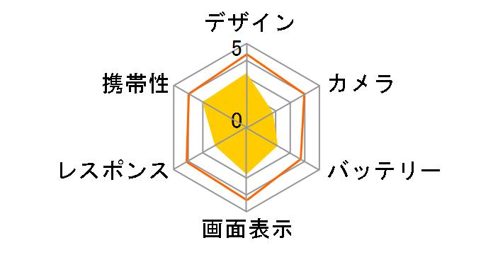 g07++ SIMフリー [シャイニングブルー]のユーザーレビュー