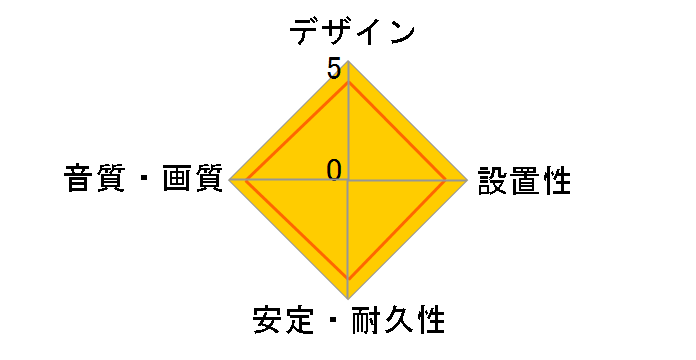 DH-HDP14ES15BK [1.5m]のユーザーレビュー