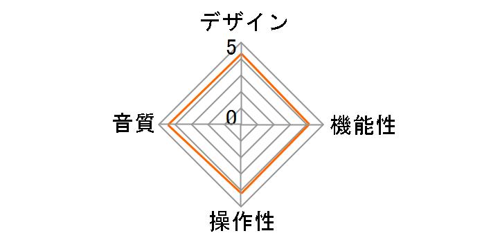 TAKT PRO Ver.JPのユーザーレビュー