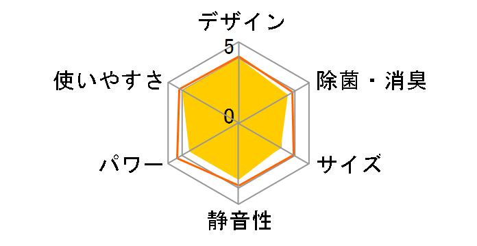 霧ヶ峰 MSZ-ZXV3618-W [ピュアホワイト]のユーザーレビュー