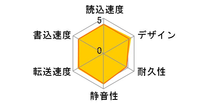 AHV620S-1TU3-CWH [ホワイト]のユーザーレビュー