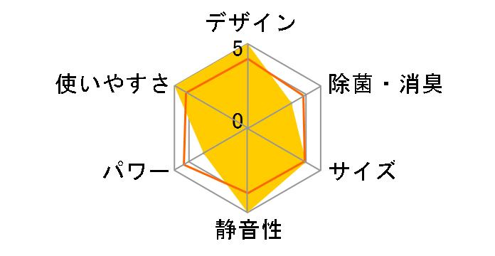 nocria AS-XS56H2のユーザーレビュー