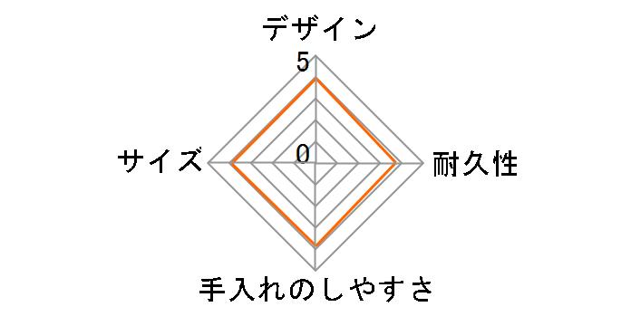 ココポット ラウンド T-56444 [ブルー]のユーザーレビュー