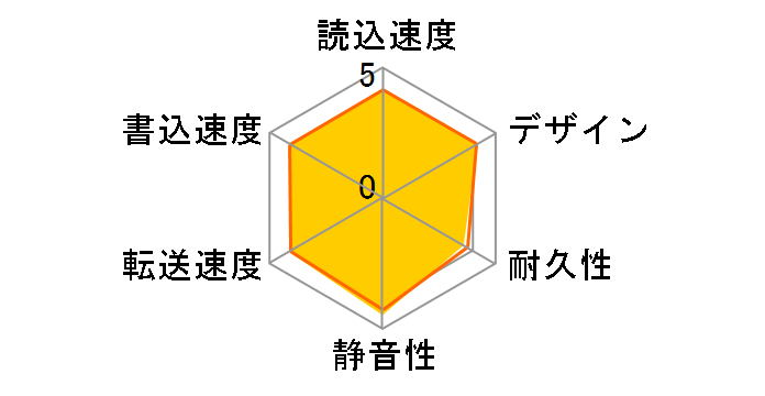 HDCZ-UTL4K/E