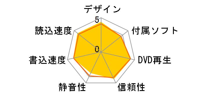 BDR-XD07LEのユーザーレビュー