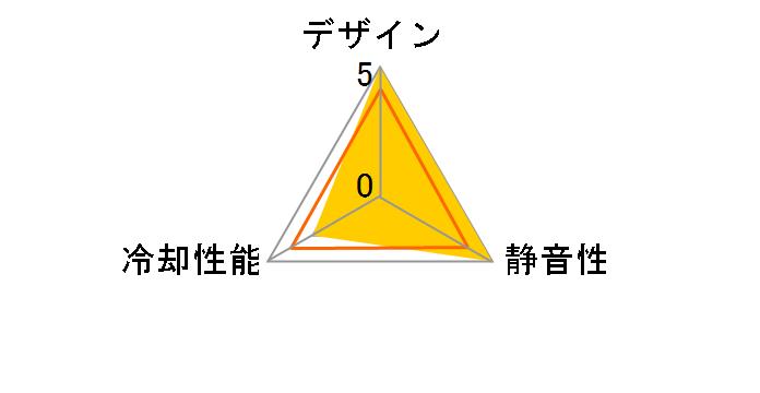 CY-P4CLP-BKのユーザーレビュー