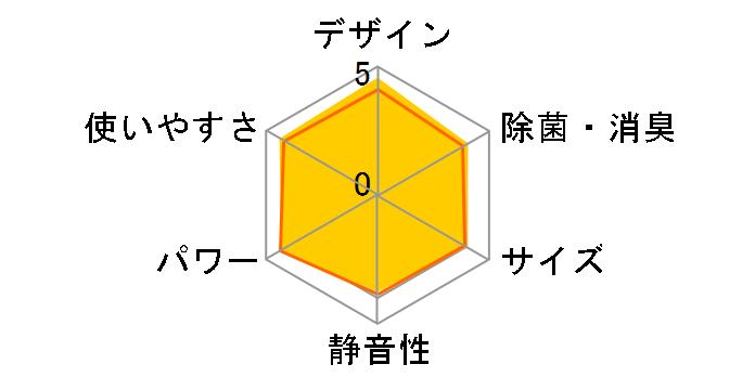 エオリア CS-J228Cのユーザーレビュー