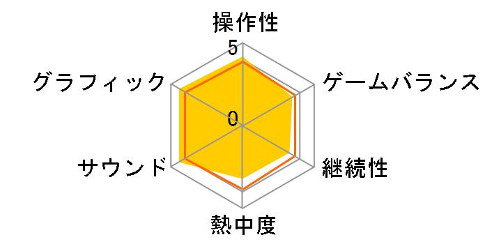 ドンキーコング トロピカルフリーズ [Nintendo Switch]のユーザーレビュー