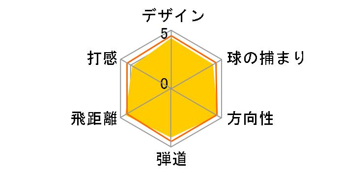 ROGUE STAR アイアン 5本セット [NS PRO Zelos 7 フレックス:S]のユーザーレビュー