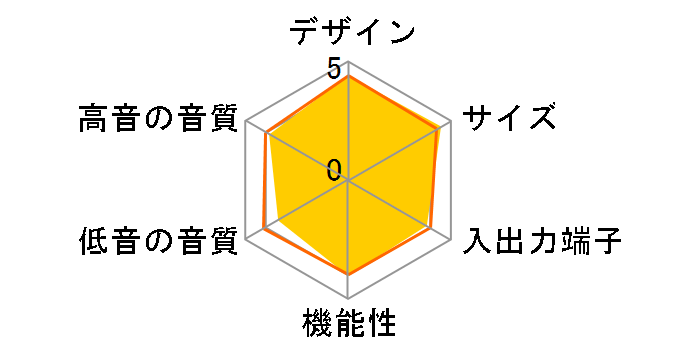HT-S200F (B) [チャコールブラック]