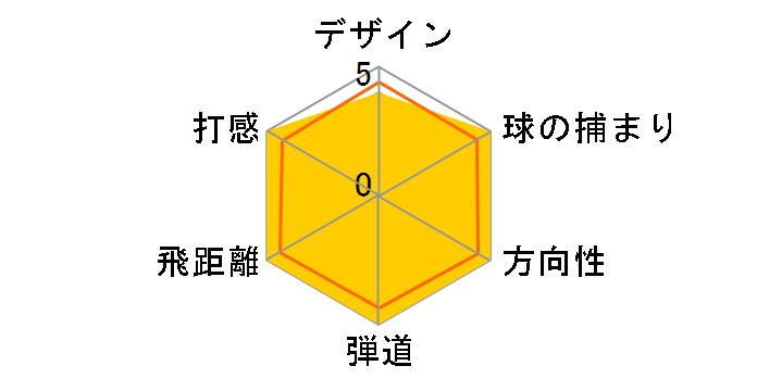 M4 ドライバー [FUBUKI TM5 フレックス:S ロフト:10.5]のユーザーレビュー
