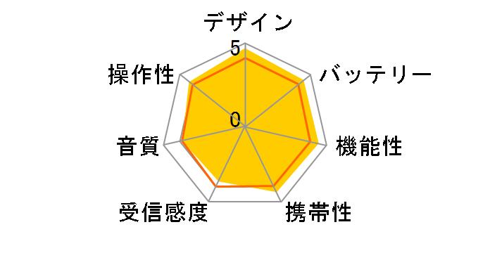 SRF-19 (B) [ブラック]のユーザーレビュー