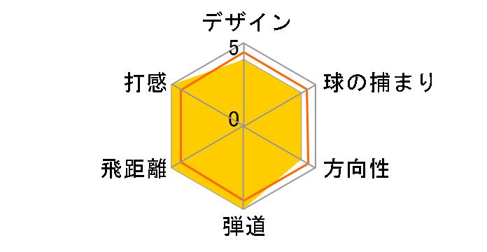 M4 レスキュー ユーティリティー [FUBUKI TM6 フレックス:S ロフト:25]