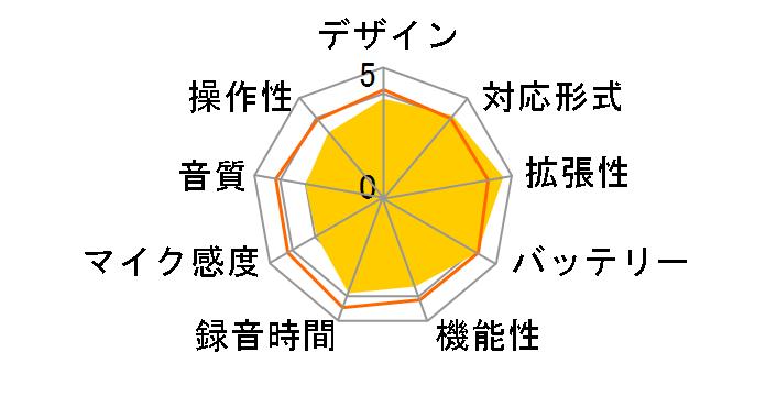 LS-P4のユーザーレビュー