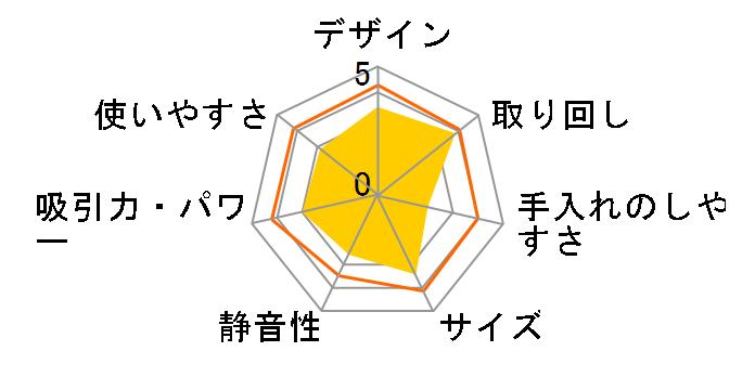 R18DA(NN) 本体のみのユーザーレビュー