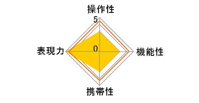 IBERIT 90mm f/2.4 シルバー [ライカM用]のユーザーレビュー