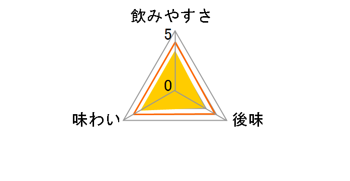 iMUSE レモンと乳酸菌 500ml ×24本