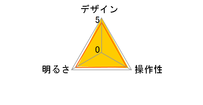 Y07CFL05W01WH [白]のユーザーレビュー