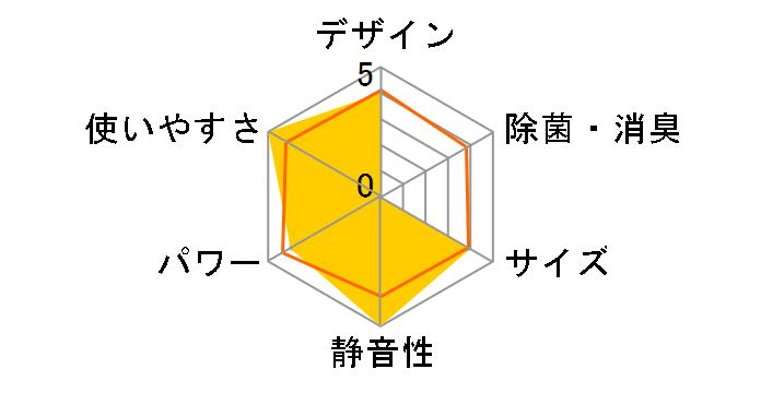 霧ヶ峰 MSZ-S2518-W [パウダースノウ]のユーザーレビュー