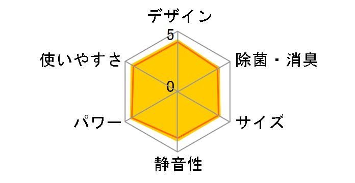 霧ヶ峰 MSZ-GE2218のユーザーレビュー