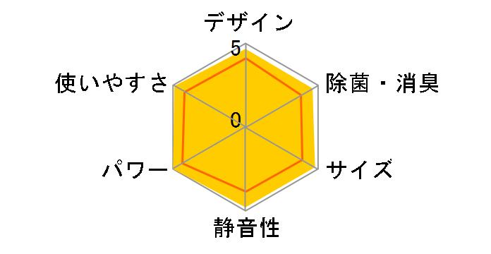 霧ヶ峰 MSZ-GE2818のユーザーレビュー