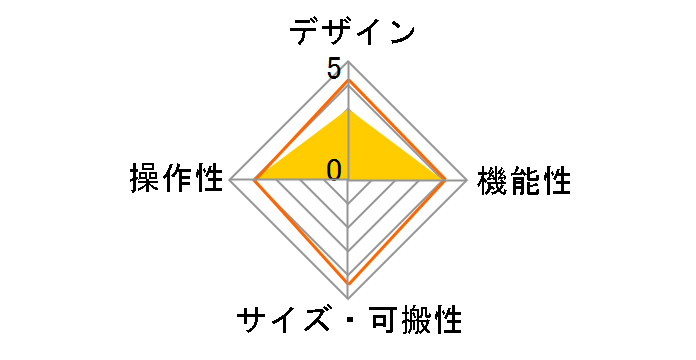 DIGITAL METRONOME KDM-3-BK [ブラック]のユーザーレビュー