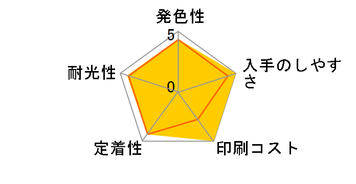 GI-390M [マゼンタ]