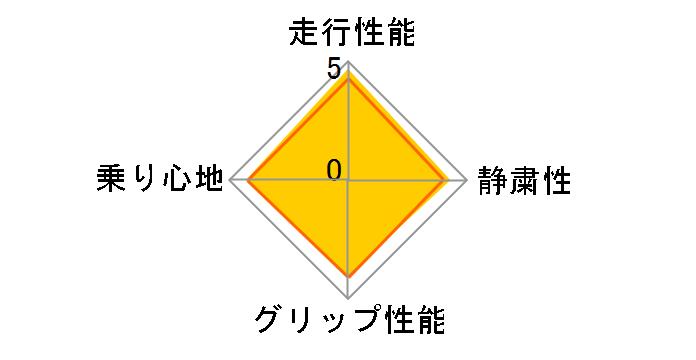 NS-25 225/40R18 92H XL ユーザー評価チャート