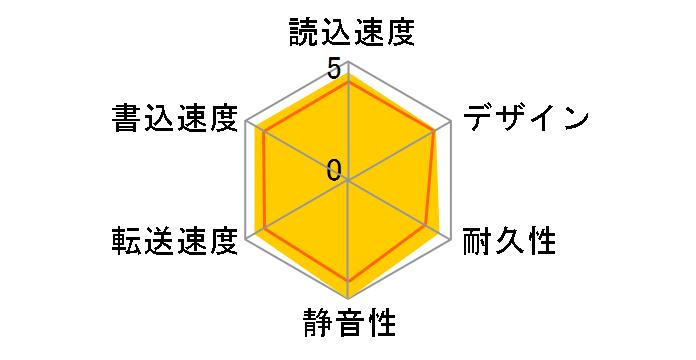 HD-LLD4.0U3-BKA [ブラック]のユーザーレビュー