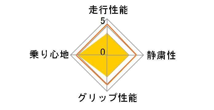SD-7 215/45R17 87W ユーザー評価チャート