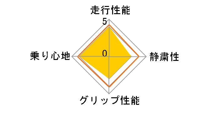 SD-7 205/55R16 91V ユーザー評価チャート