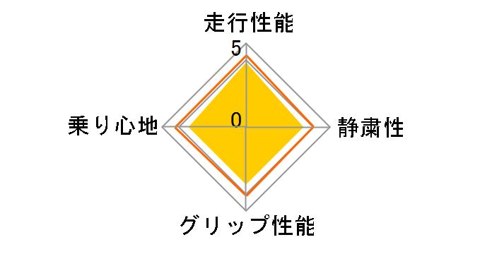 SD-7 165/70R14 81S ユーザー評価チャート