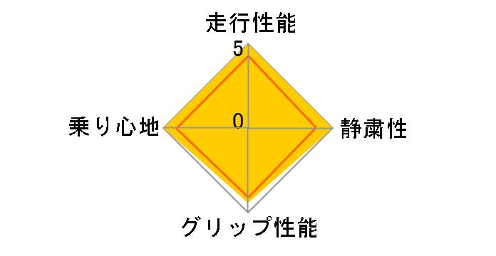 SD-7 185/70R14 88S ユーザー評価チャート