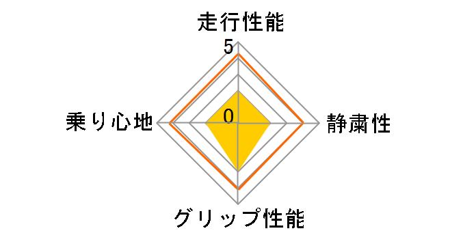 SD-k7 165/65R13 77Sのユーザーレビュー