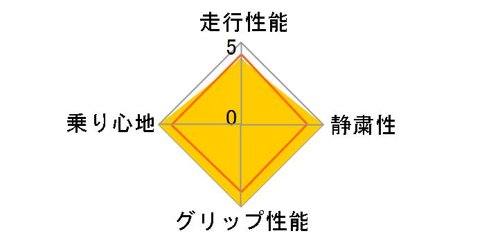 SD-k7 145/80R12 74S ユーザー評価チャート
