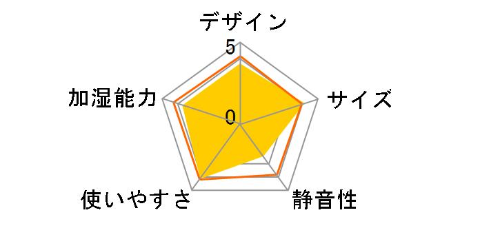 KS1-A083(W) [ホワイト]のユーザーレビュー
