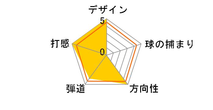 ボーケイデザイン SM7 ウェッジ ツアークローム [NS PRO 950GH フレックス:S ロフト:56 バンス:14F]