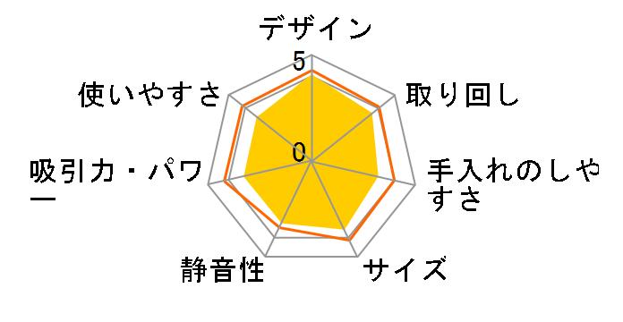 PV-BE200(N) [シャンパンゴールド]のユーザーレビュー